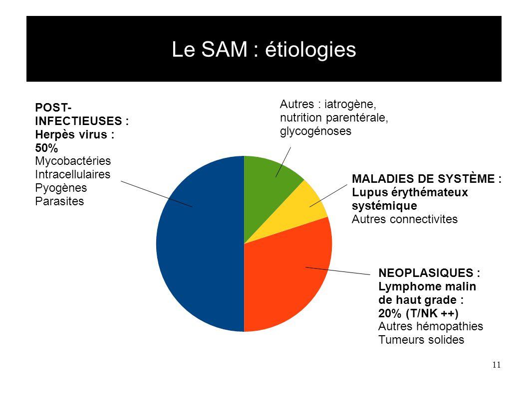 Le SAM : étiologies Autres : iatrogène, nutrition parentérale, glycogénoses. POST-INFECTIEUSES : Herpès virus : 50%