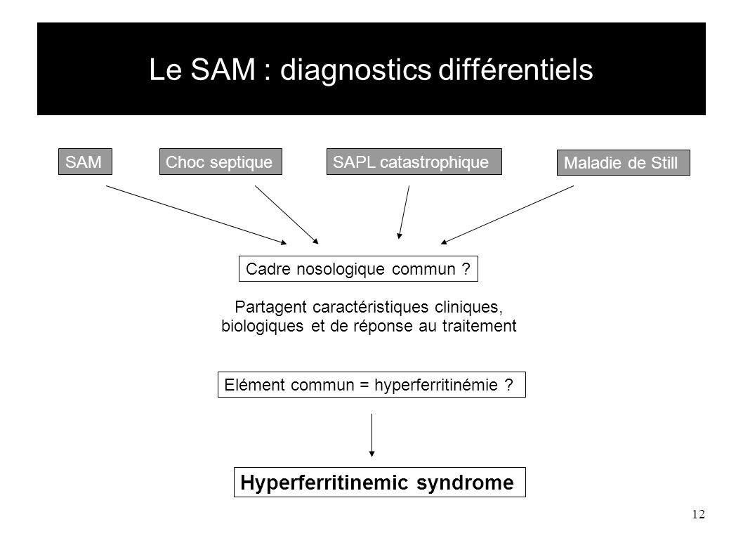 Le SAM : diagnostics différentiels