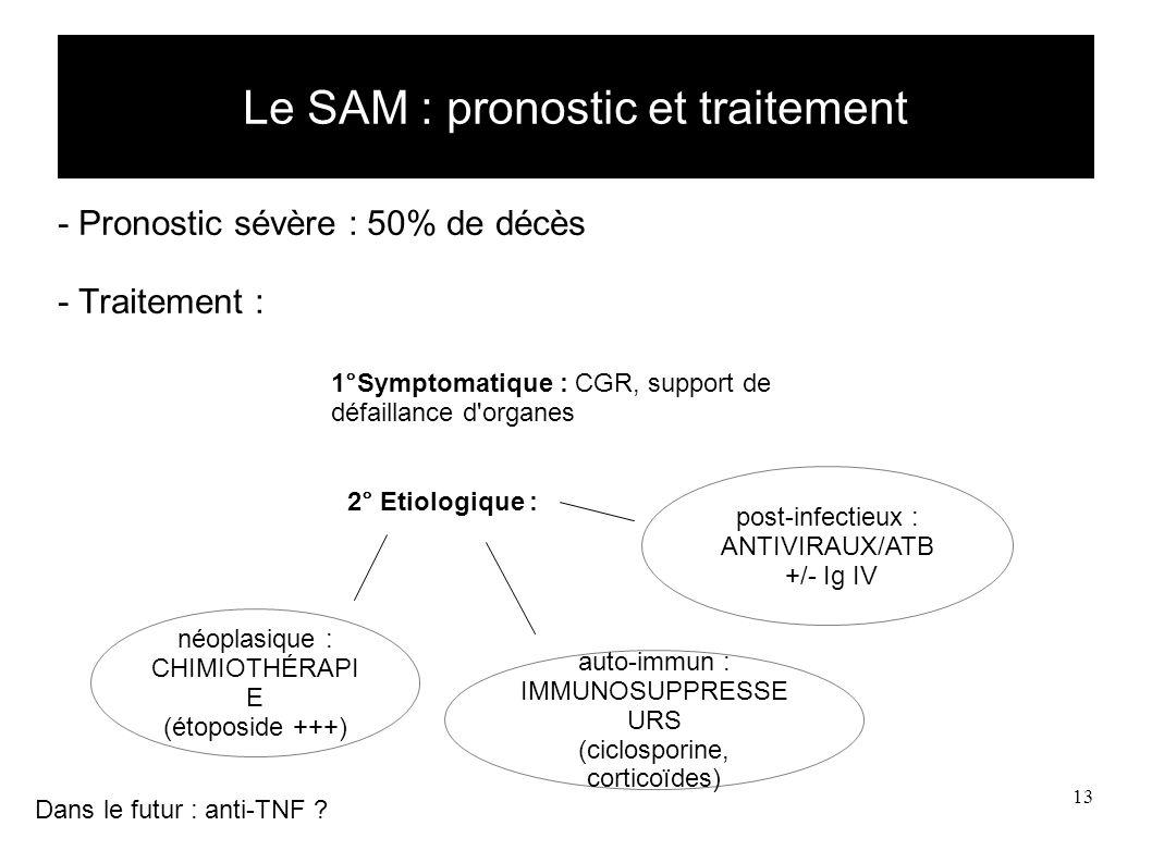Le SAM : pronostic et traitement