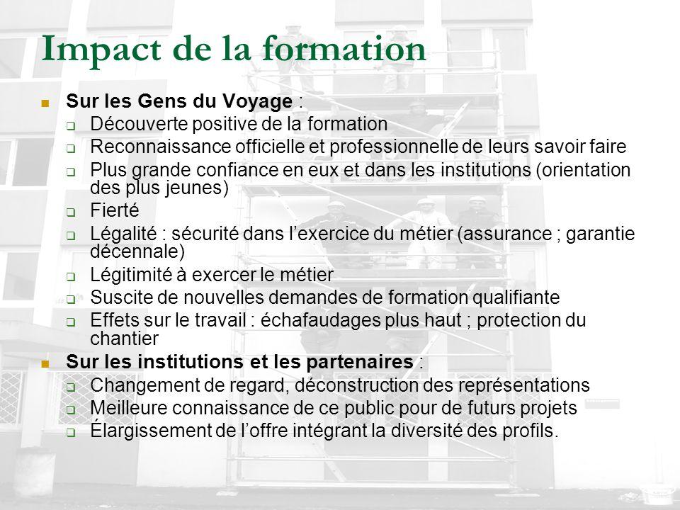 Impact de la formation Sur les Gens du Voyage :