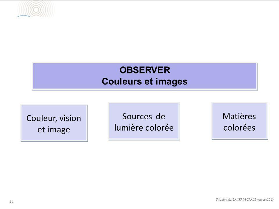 9 3 8 OBSERVER Couleurs et images Sources de lumière colorée