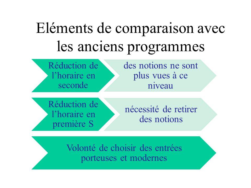 Eléments de comparaison avec les anciens programmes