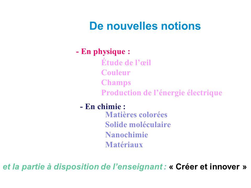 De nouvelles notions - En physique : Étude de l'œil Couleur Champs Production de l'énergie électrique.