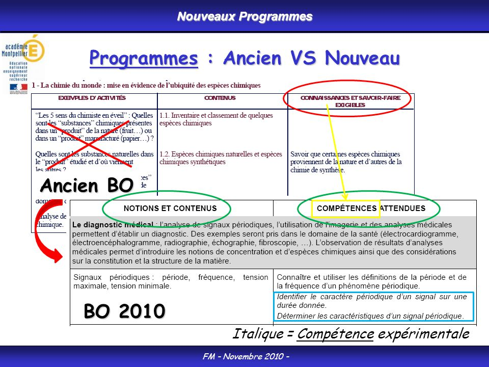 Programmes : Ancien VS Nouveau