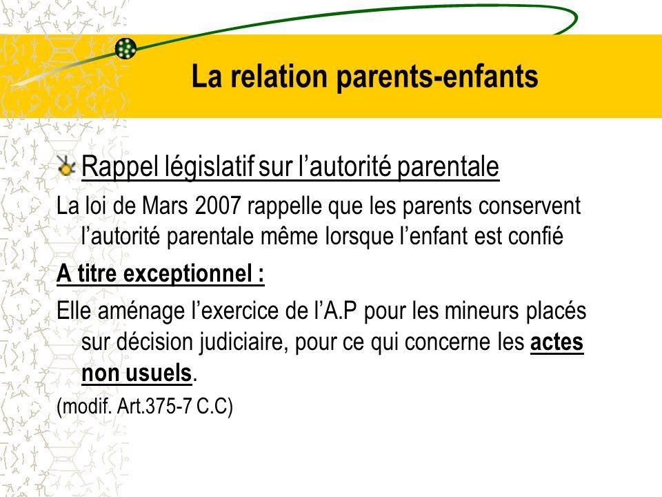 La relation parents-enfants