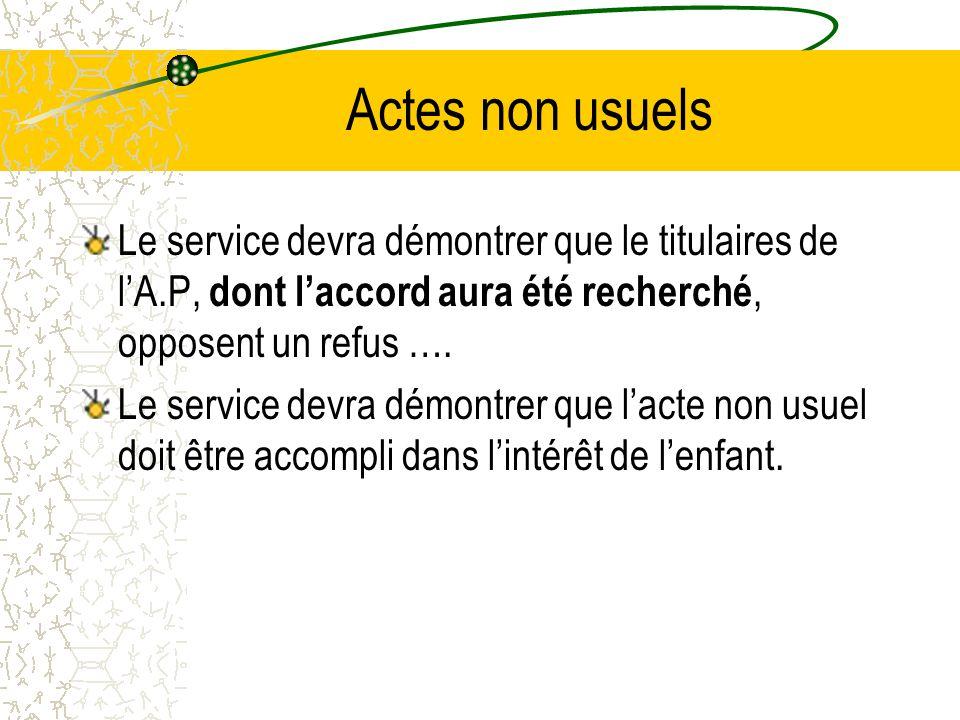Actes non usuels Le service devra démontrer que le titulaires de l'A.P, dont l'accord aura été recherché, opposent un refus ….