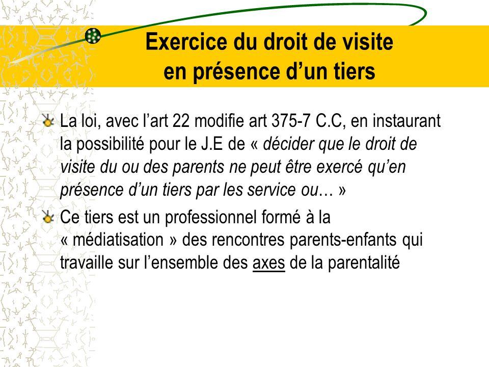 Exercice du droit de visite en présence d'un tiers