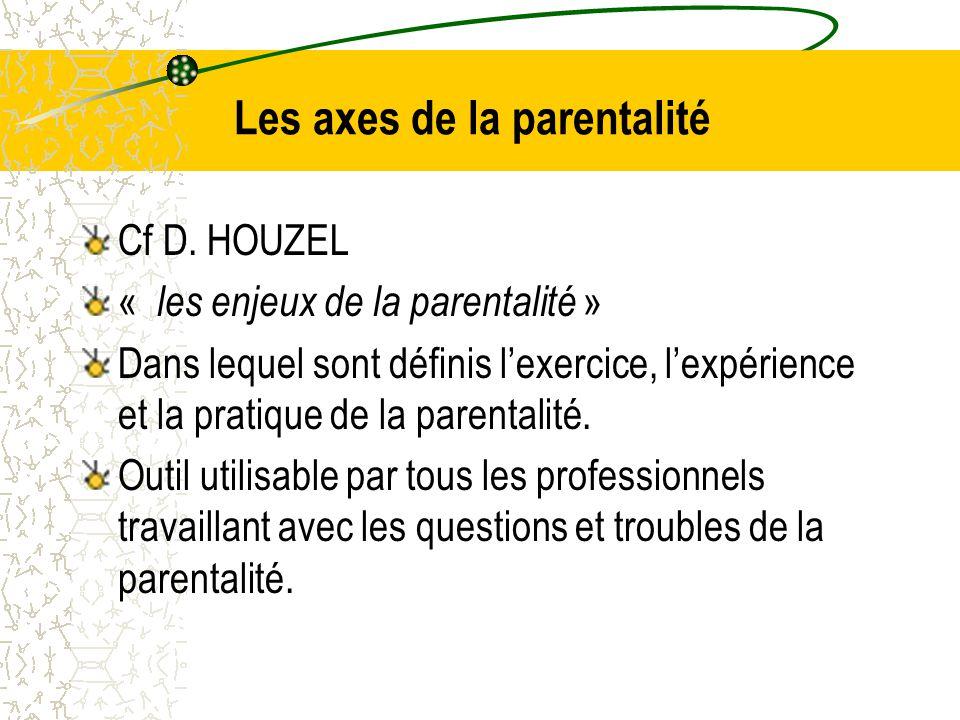 Les axes de la parentalité