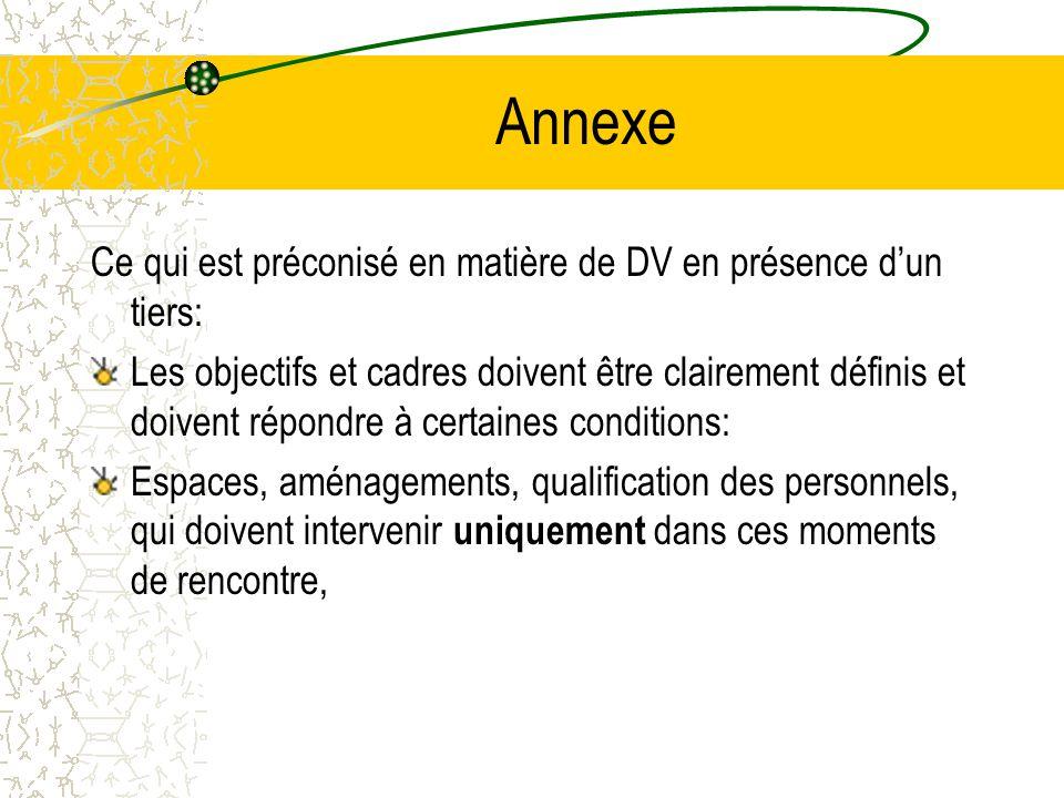Annexe Ce qui est préconisé en matière de DV en présence d'un tiers: