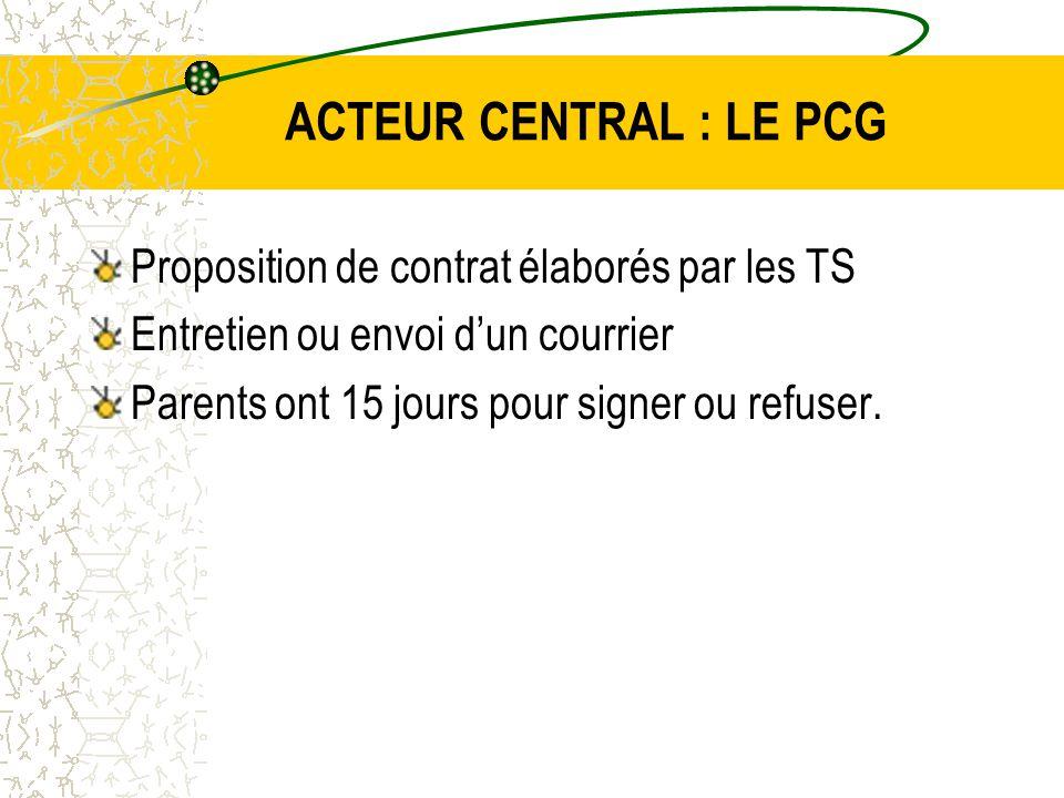 ACTEUR CENTRAL : LE PCG Proposition de contrat élaborés par les TS