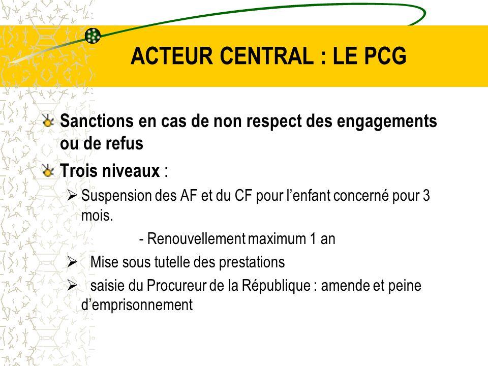 ACTEUR CENTRAL : LE PCG Sanctions en cas de non respect des engagements ou de refus. Trois niveaux :