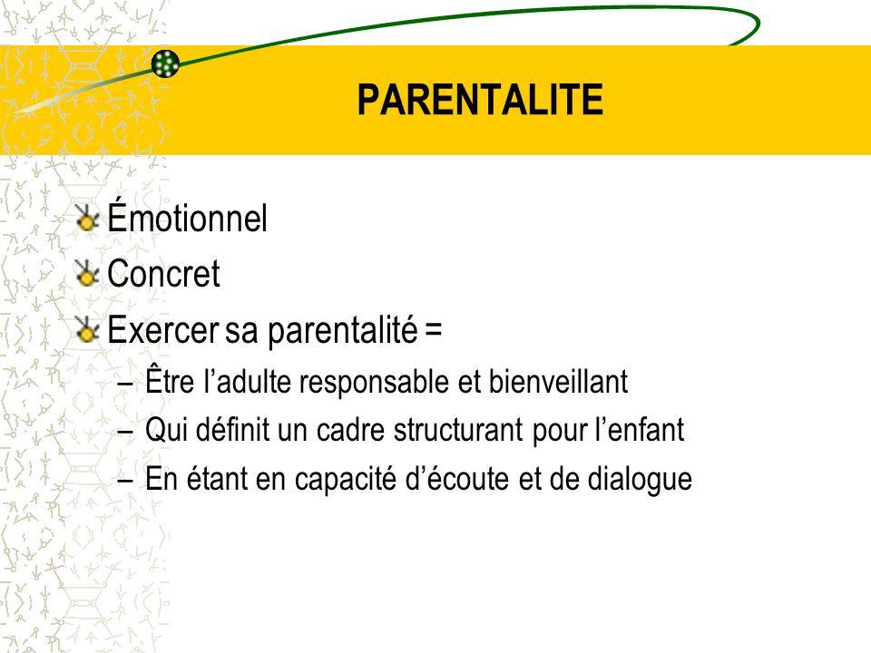 PARENTALITE Émotionnel Concret Exercer sa parentalité =