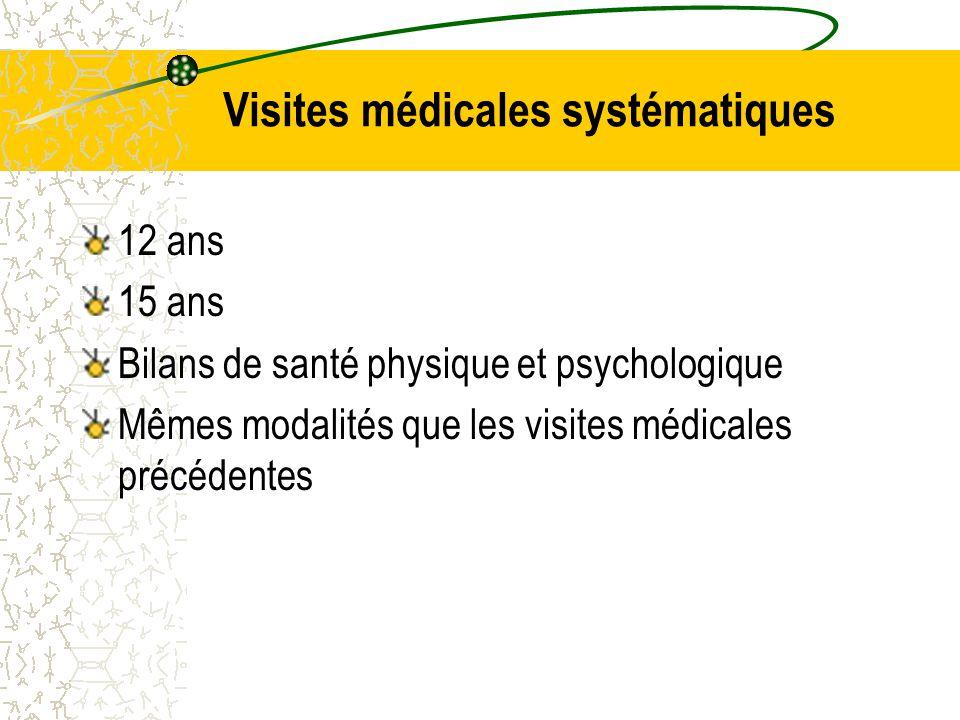Visites médicales systématiques