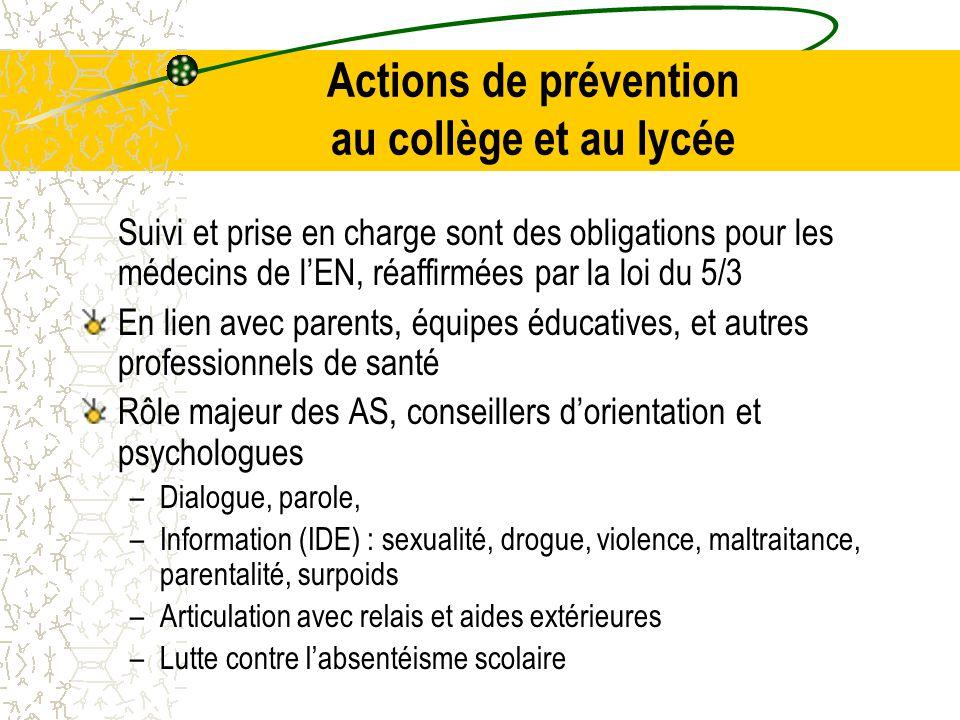 Actions de prévention au collège et au lycée