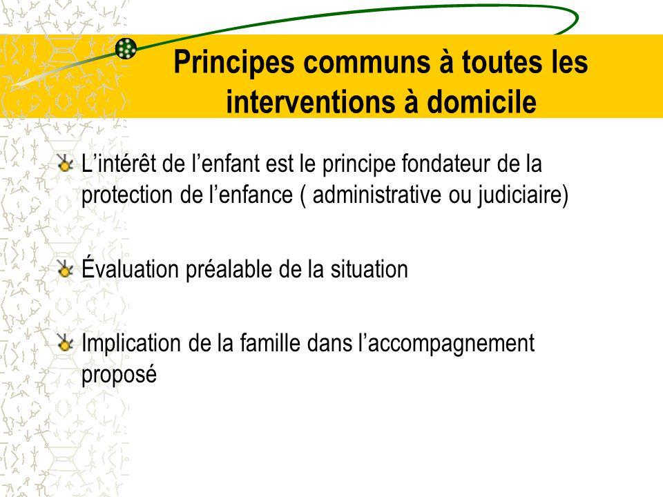 Principes communs à toutes les interventions à domicile
