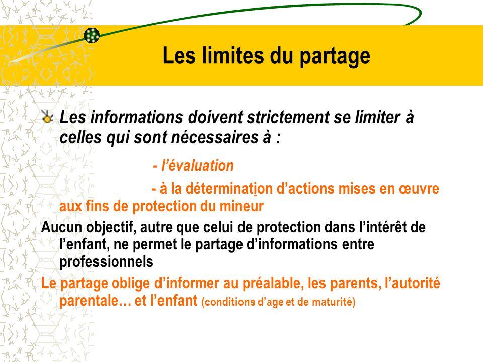 Les limites du partage - l'évaluation