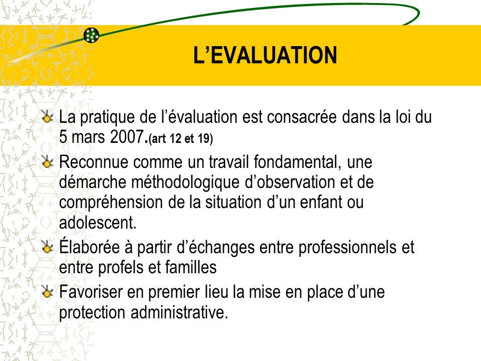 L'EVALUATION La pratique de l'évaluation est consacrée dans la loi du 5 mars 2007.(art 12 et 19)