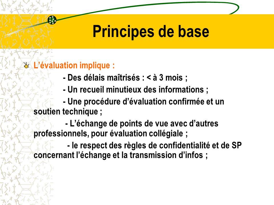 Principes de base L'évaluation implique :