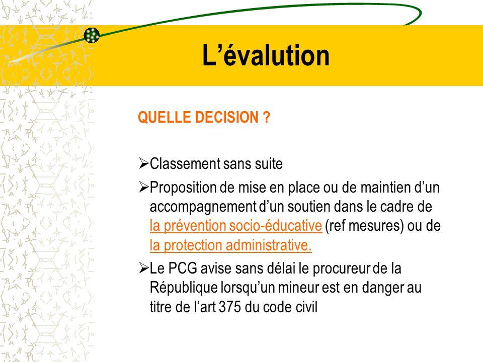 L'évalution QUELLE DECISION Classement sans suite