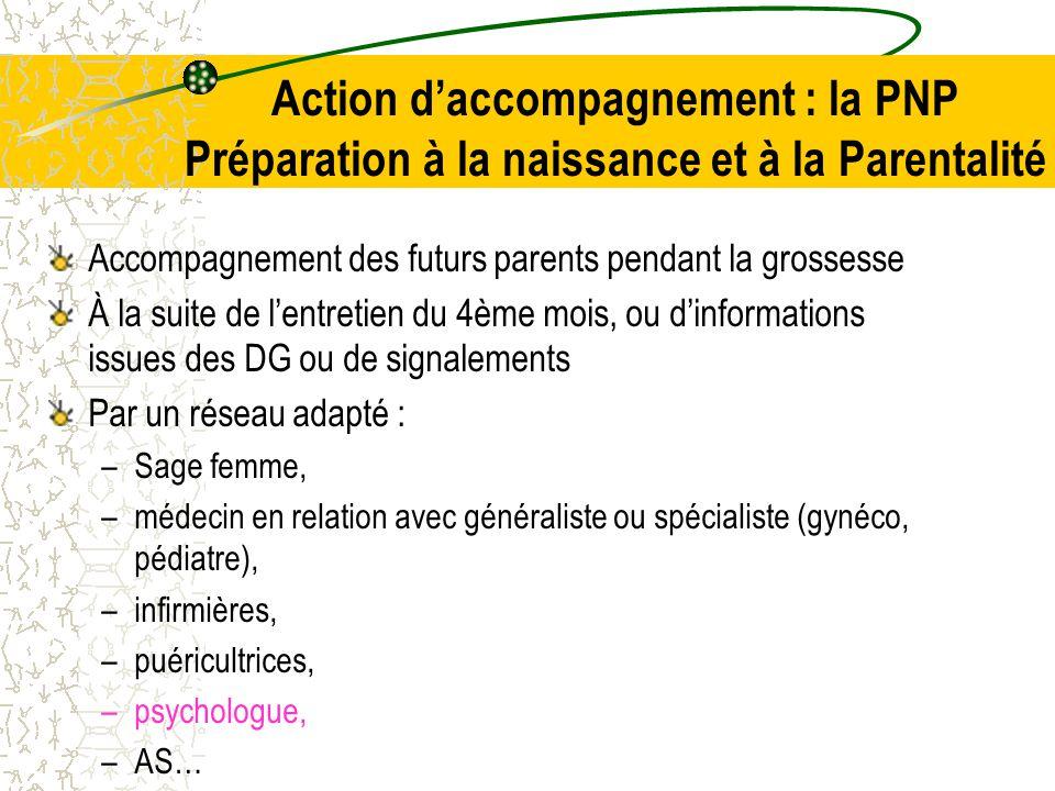 Action d'accompagnement : la PNP Préparation à la naissance et à la Parentalité