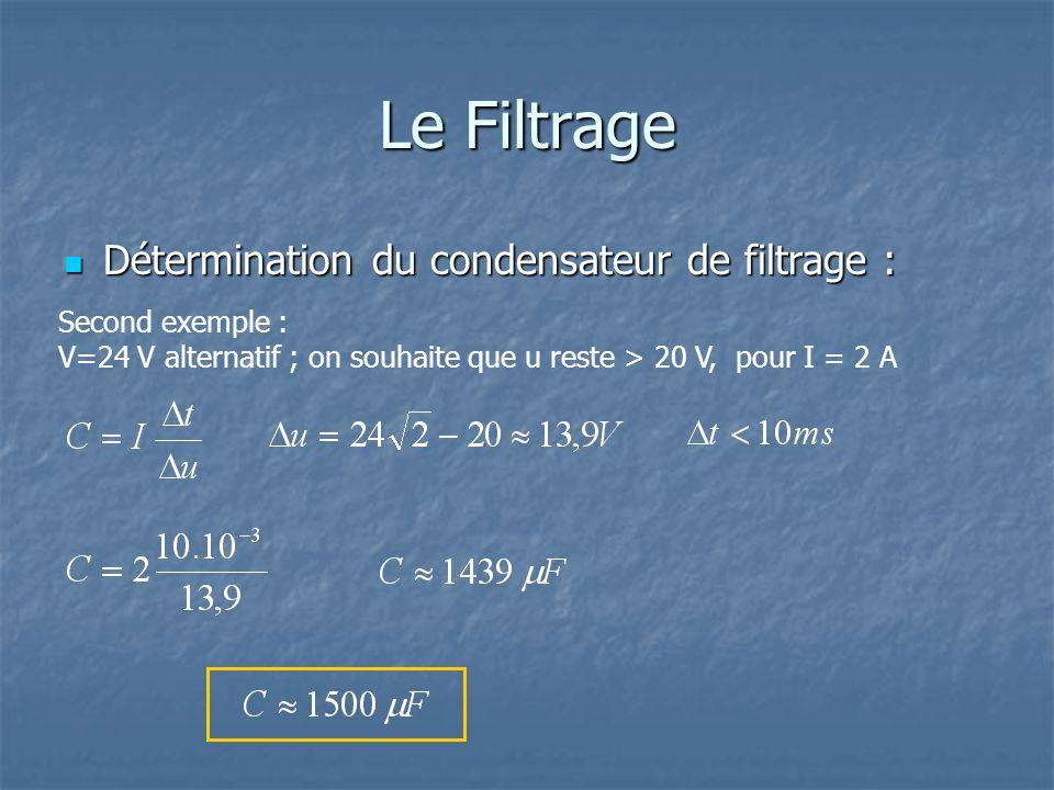 Le Filtrage Détermination du condensateur de filtrage :