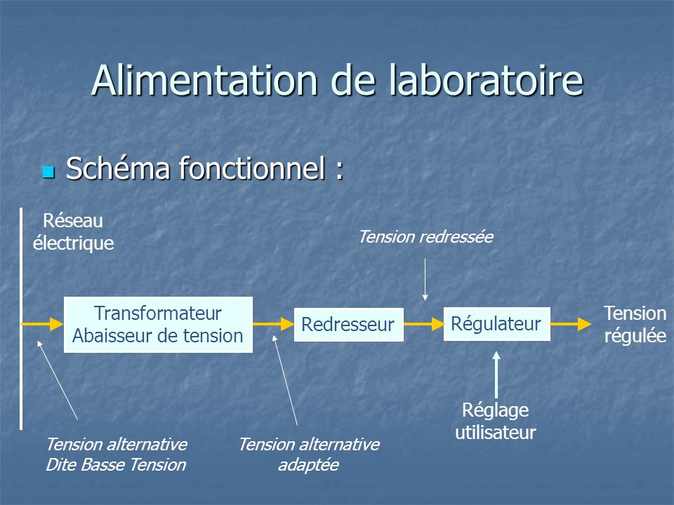 Alimentation de laboratoire