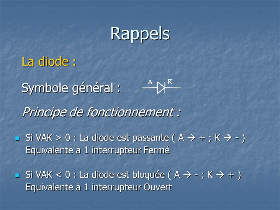 Rappels La diode : Symbole général : Principe de fonctionnement :