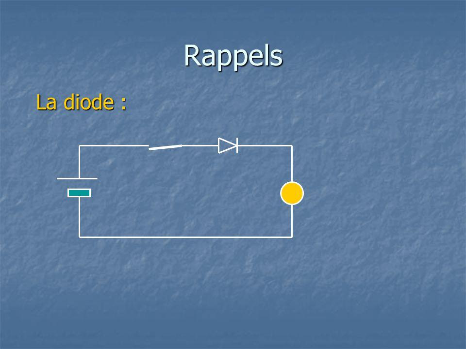 Rappels La diode :