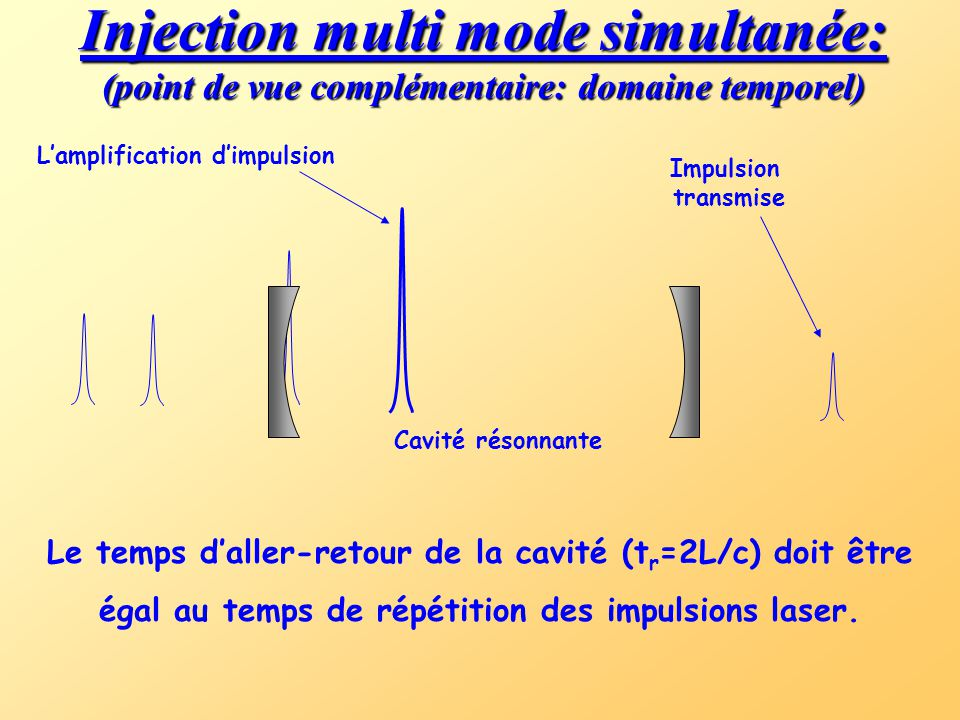 L'amplification d'impulsion