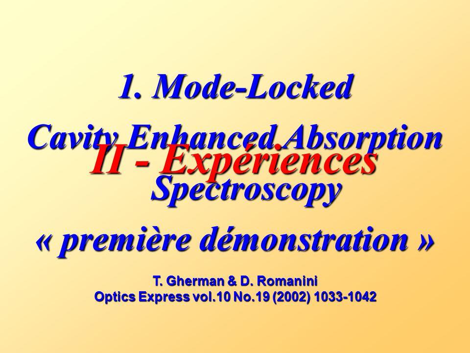 II - Expériences 1. Mode-Locked