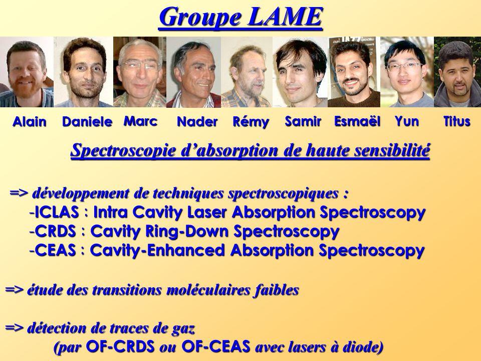 Spectroscopie d'absorption de haute sensibilité