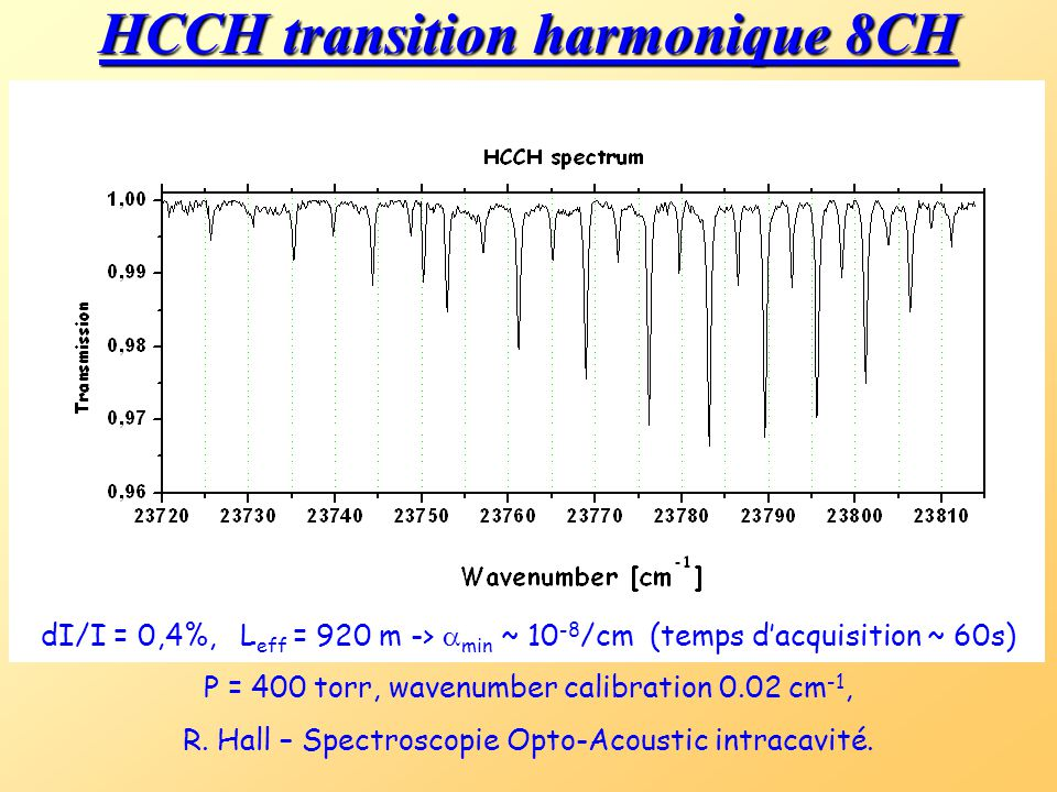 HCCH transition harmonique 8CH