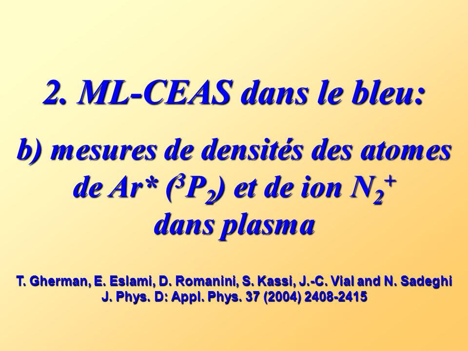 b) mesures de densités des atomes