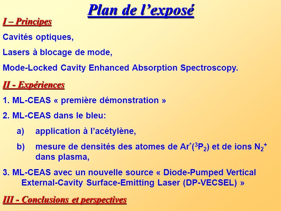 Plan de l'exposé I – Principes II - Expériences