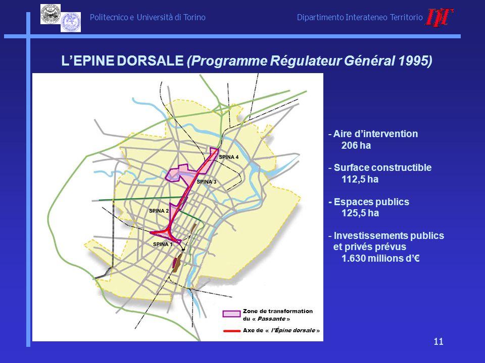 L'EPINE DORSALE (Programme Régulateur Général 1995)