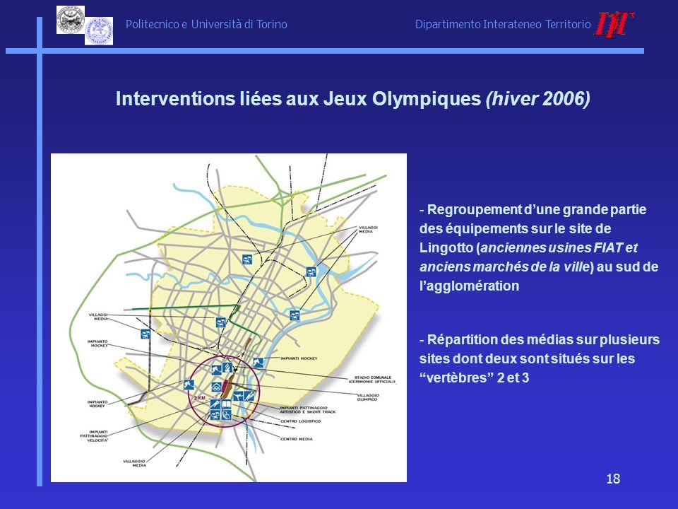 Interventions liées aux Jeux Olympiques (hiver 2006)