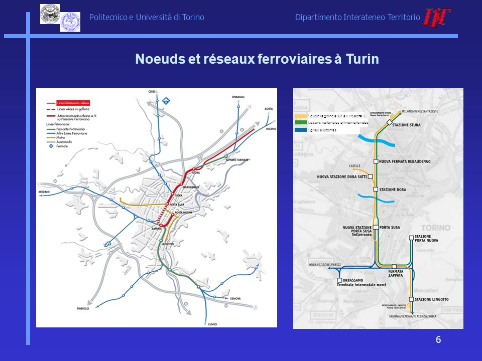 Noeuds et réseaux ferroviaires à Turin