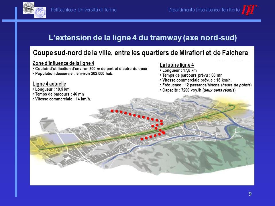 L'extension de la ligne 4 du tramway (axe nord-sud)
