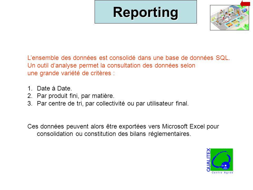 Reporting L'ensemble des données est consolidé dans une base de données SQL. Un outil d'analyse permet la consultation des données selon.