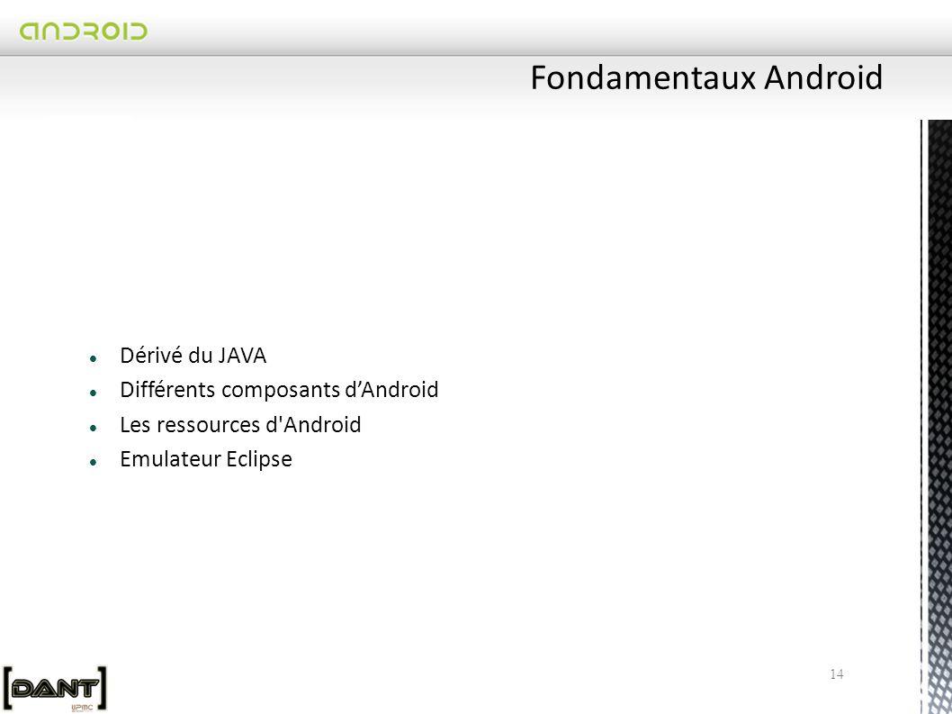 Fondamentaux Android Dérivé du JAVA Différents composants d'Android