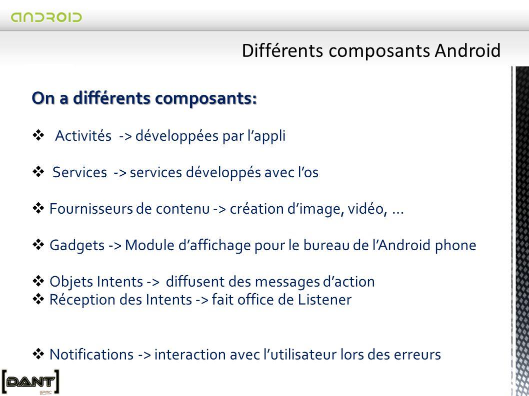 Différents composants Android