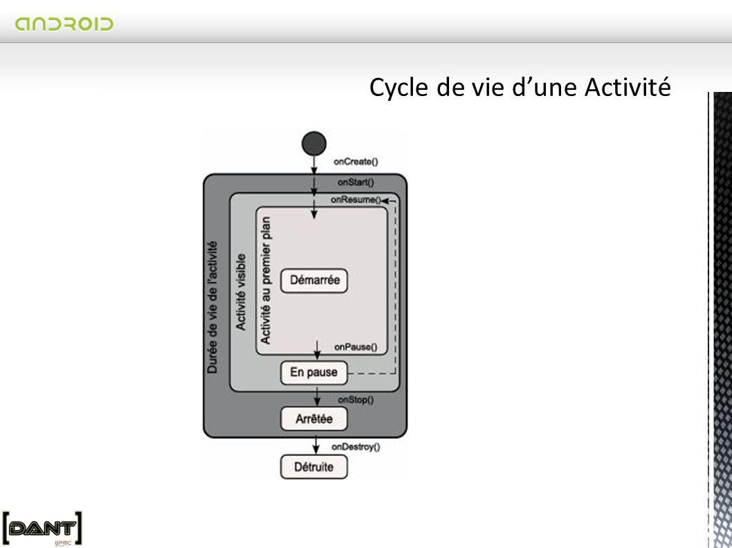 Cycle de vie d'une Activité
