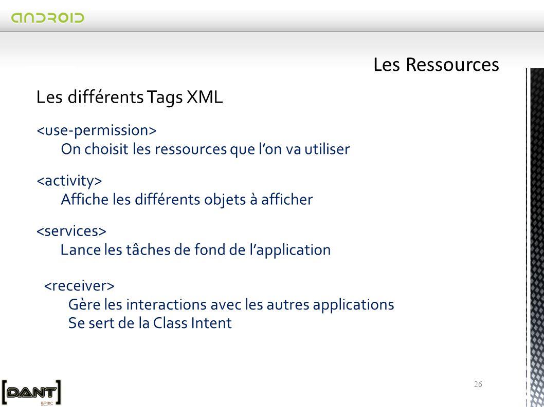 Les Ressources Les différents Tags XML <use-permission>