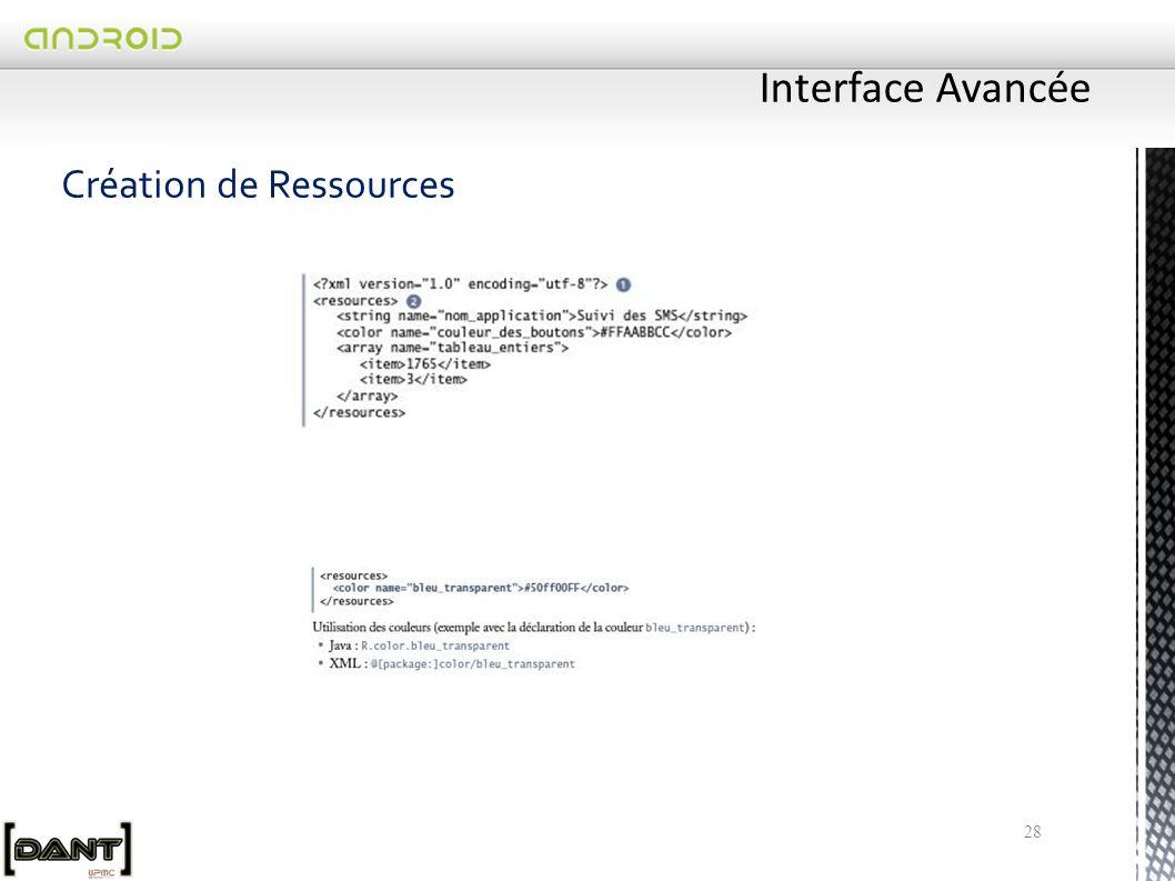 Interface Avancée Création de Ressources