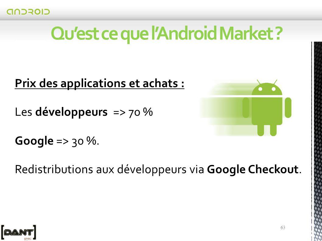 Qu'est ce que l'Android Market