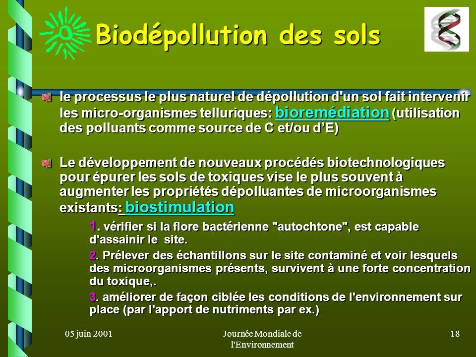 Biodépollution des sols