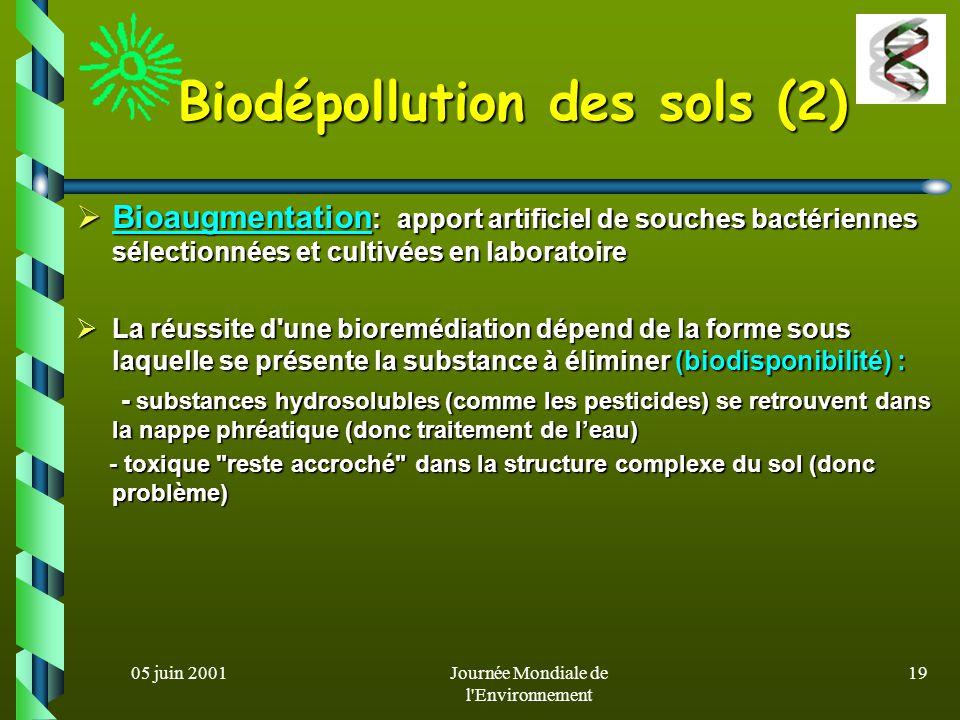 Biodépollution des sols (2)