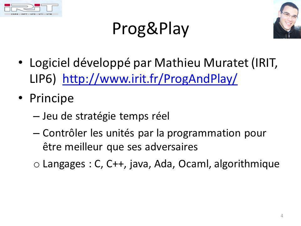 Prog&Play Logiciel développé par Mathieu Muratet (IRIT, LIP6) http://www.irit.fr/ProgAndPlay/ Principe.