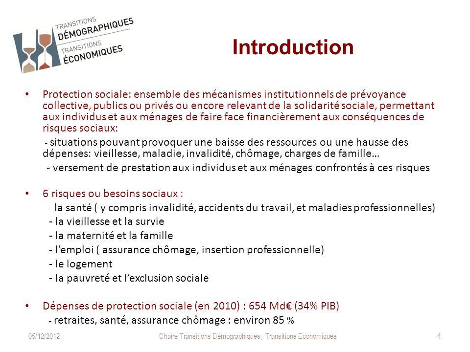 Chaire Transitions Démographiques, Transitions Economiques
