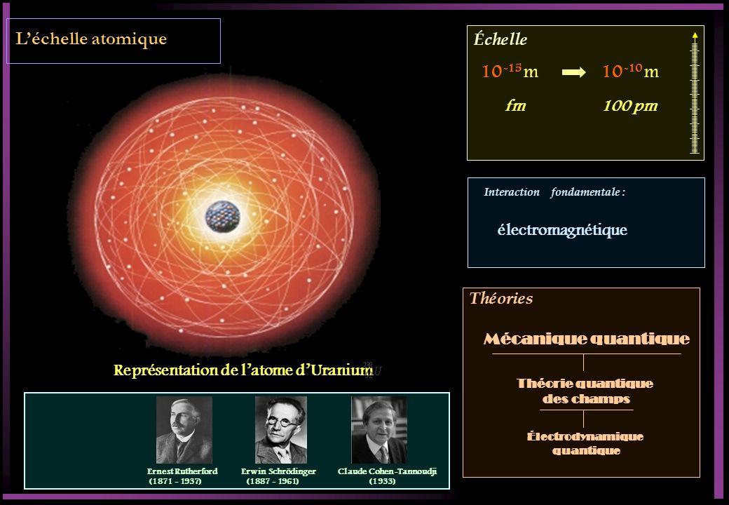 Représentation de l'atome d'Uranium Claude Cohen-Tannoudji